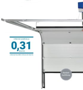 LPU-Thermo standard